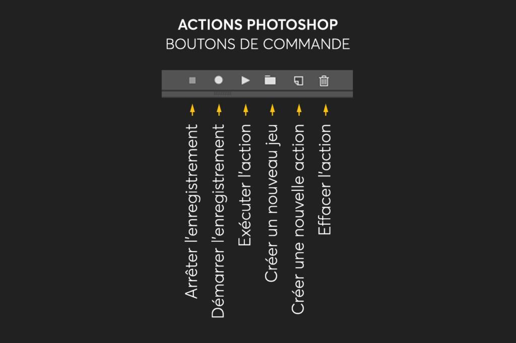 actions photoshop - boutons de commande